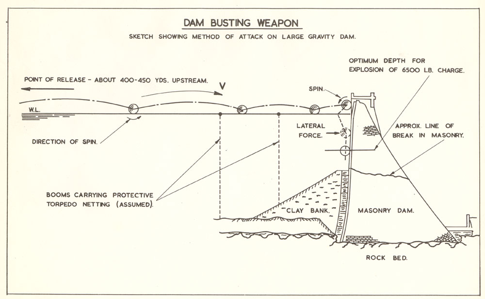 The Nazi Plot To Blow Up Hoover Dam